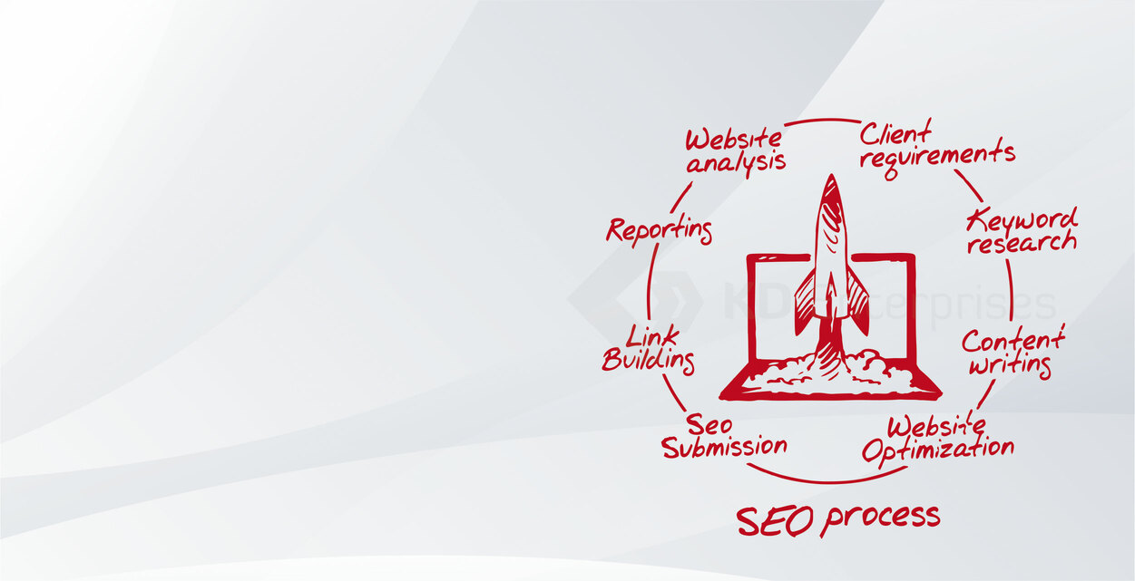 KD Enterprises - SEO SMO Process